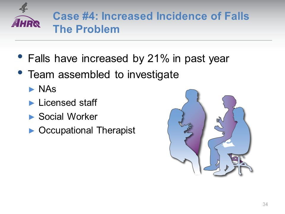 Case #4: Increased Incidence of Falls The Problem 34 Falls have increased by 21% in past year Team assembled to investigate ► NAs ► Licensed staff ► Social Worker ► Occupational Therapist