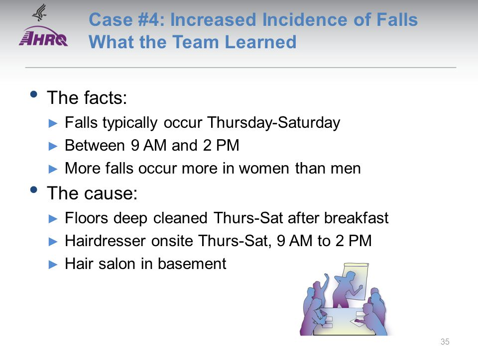 Case #4: Increased Incidence of Falls What the Team Learned The facts: ► Falls typically occur Thursday-Saturday ► Between 9 AM and 2 PM ► More falls occur more in women than men The cause: ► Floors deep cleaned Thurs-Sat after breakfast ► Hairdresser onsite Thurs-Sat, 9 AM to 2 PM ► Hair salon in basement 35