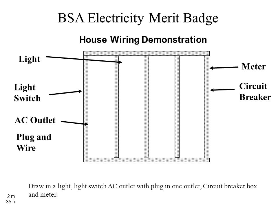 bsa electricity merit badge electricity merit badge ac alternatingbsa electricity merit badge house wiring demonstration draw in a light, light switch ac outlet