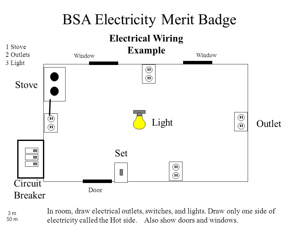Room Electrical Wiring - Trusted Wiring Diagram