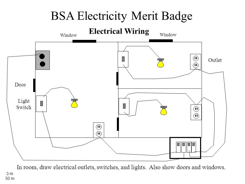bsa electricity merit badge electricity merit badge ac alternatingbsa electricity merit badge electrical wiring in room, draw electrical outlets, switches, and