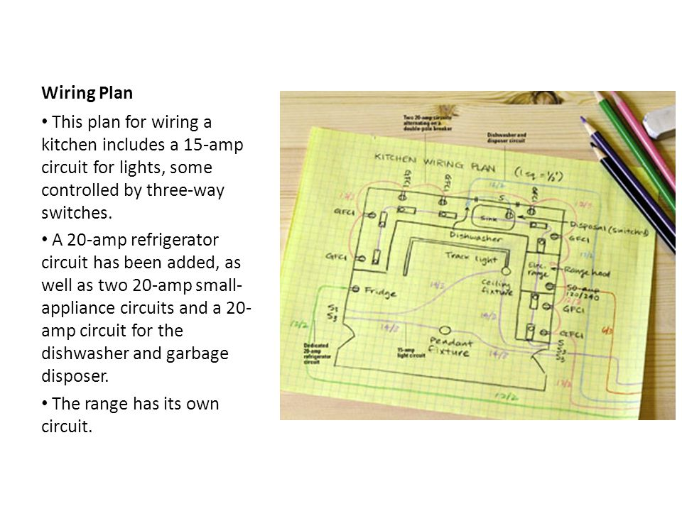 Brilliant Topic 2 Reading Blueprints And Drawings Sco Ppt Download Wiring Digital Resources Bioskbiperorg