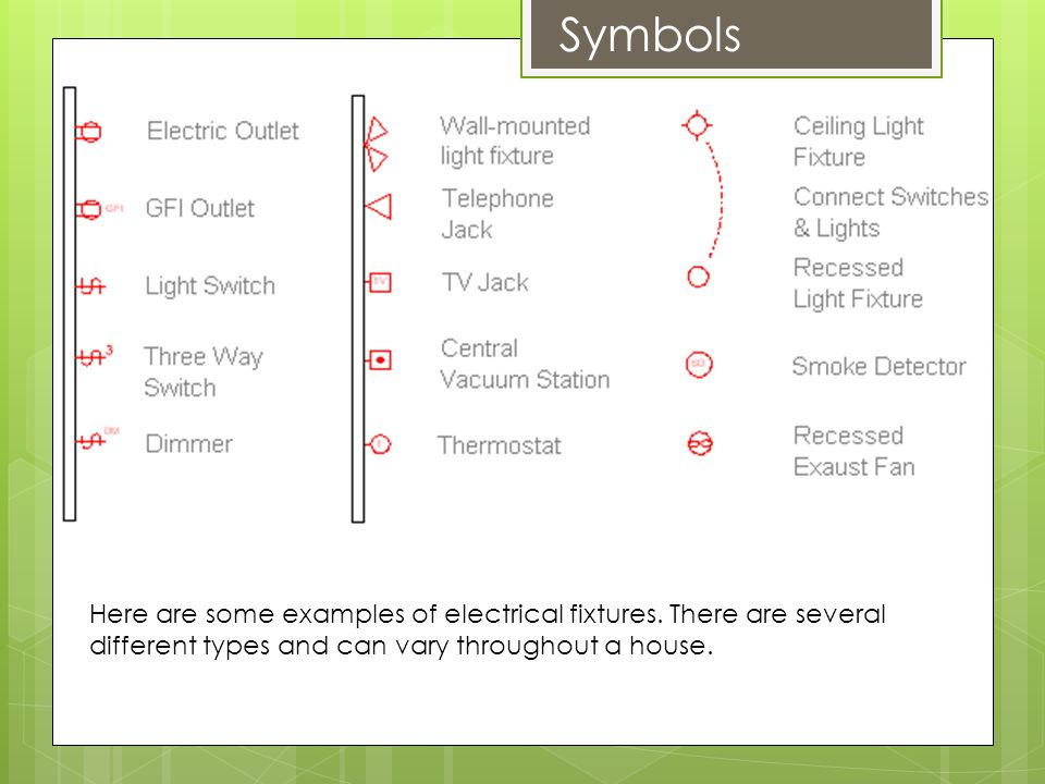 Electrical Plans Here Is An Example Of A Simple Floor Plan