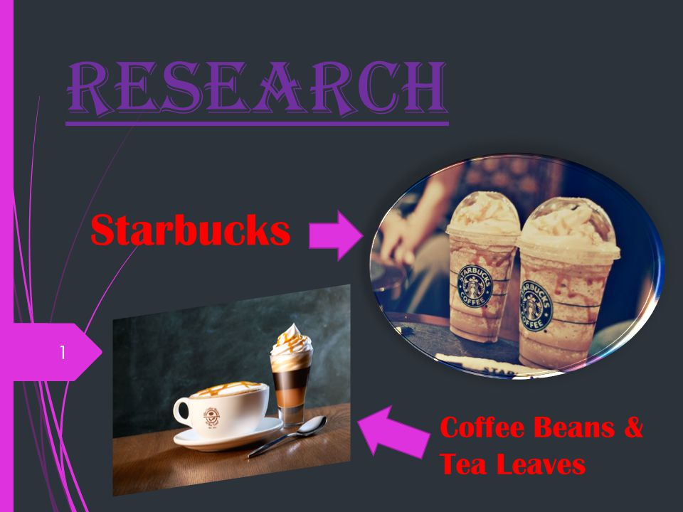 starbucks research We use your linkedin profile and activity data to personalize ads and to show you more relevant ads you can change your ad preferences anytime.