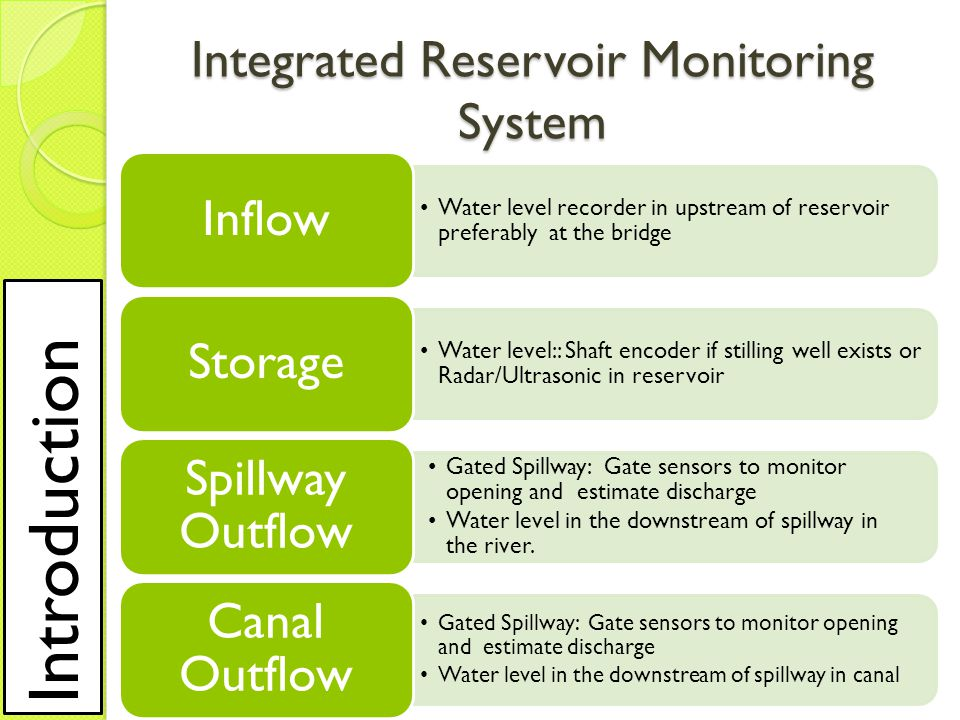 Integrated Reservoir Monitoring System Water level recorder in upstream of reservoir preferably at the bridge Inflow Water level:: Shaft encoder if stilling well exists or Radar/Ultrasonic in reservoir Storage Gated Spillway: Gate sensors to monitor opening and estimate discharge Water level in the downstream of spillway in the river.
