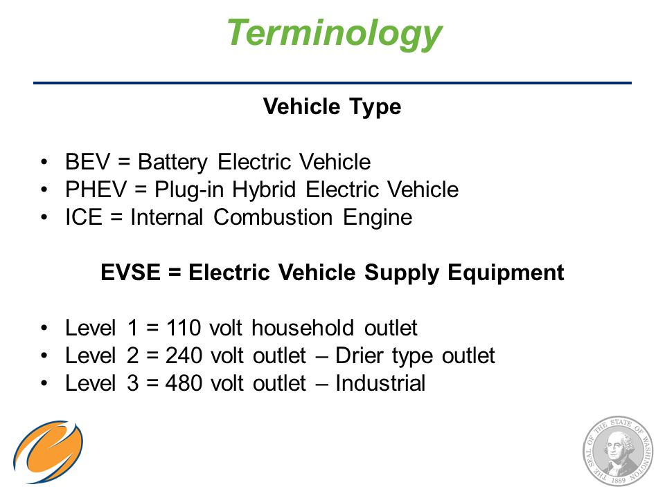 Vehicle Type BEV = Battery Electric Vehicle PHEV = Plug-in Hybrid Electric Vehicle ICE = Internal Combustion Engine EVSE = Electric Vehicle Supply Equipment Level 1 = 110 volt household outlet Level 2 = 240 volt outlet – Drier type outlet Level 3 = 480 volt outlet – Industrial Terminology