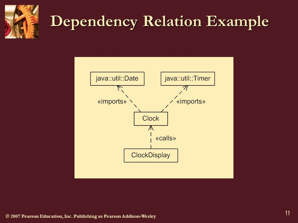 © 2007 Pearson Education, Inc. Publishing as Pearson Addison-Wesley 11 Dependency Relation Example