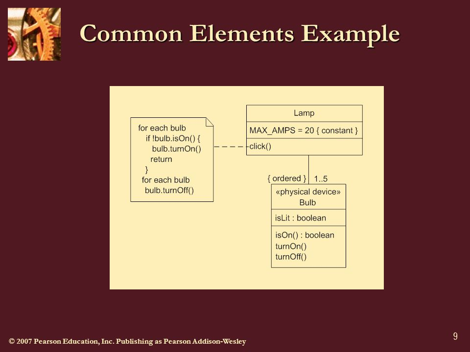 © 2007 Pearson Education, Inc. Publishing as Pearson Addison-Wesley 9 Common Elements Example