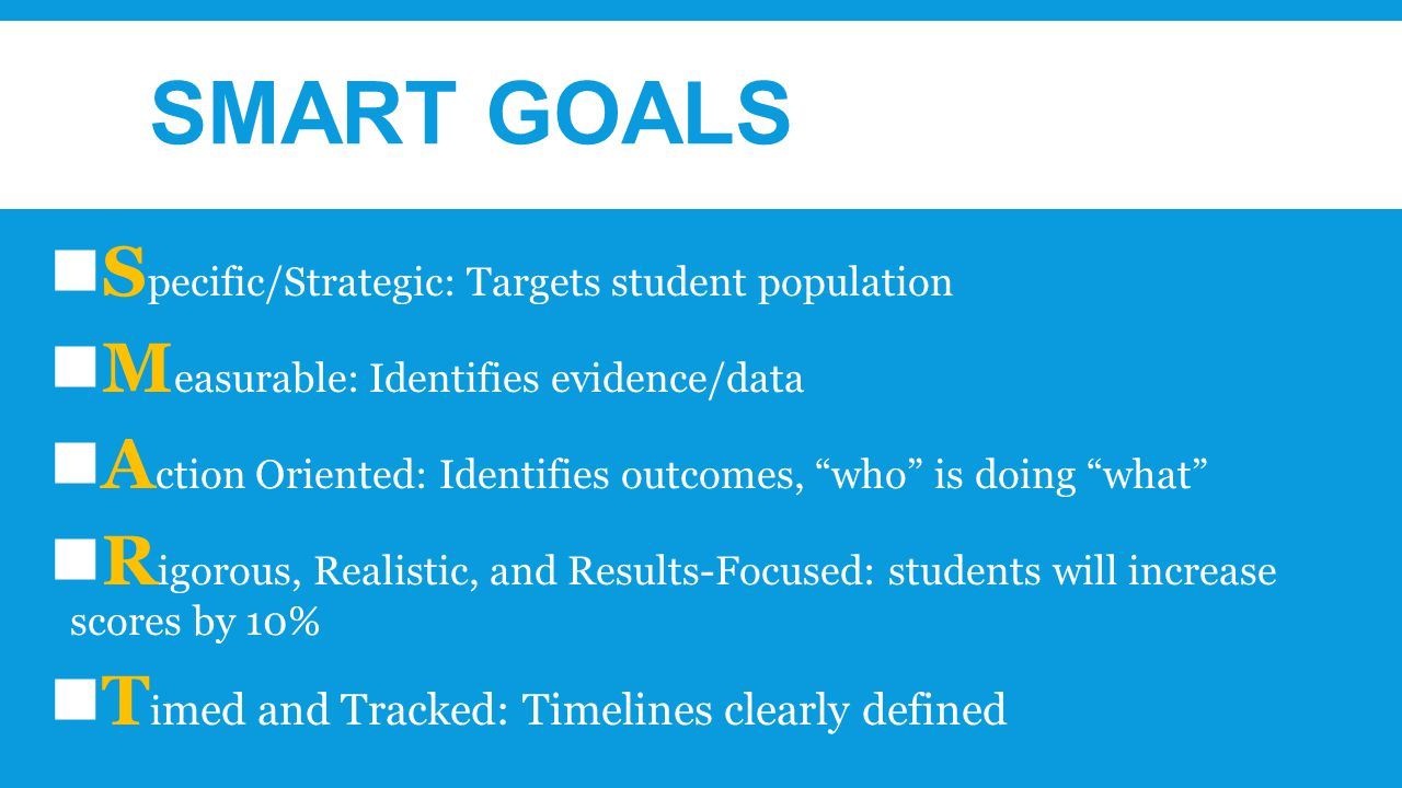 SMART GOALS S pecific/Strategic: Targets student population M easurable: Identifies evidence/data A ction Oriented: Identifies outcomes, who is doing what R igorous, Realistic, and Results-Focused: students will increase scores by 10% T i med and Tracked: Timelines clearly defined