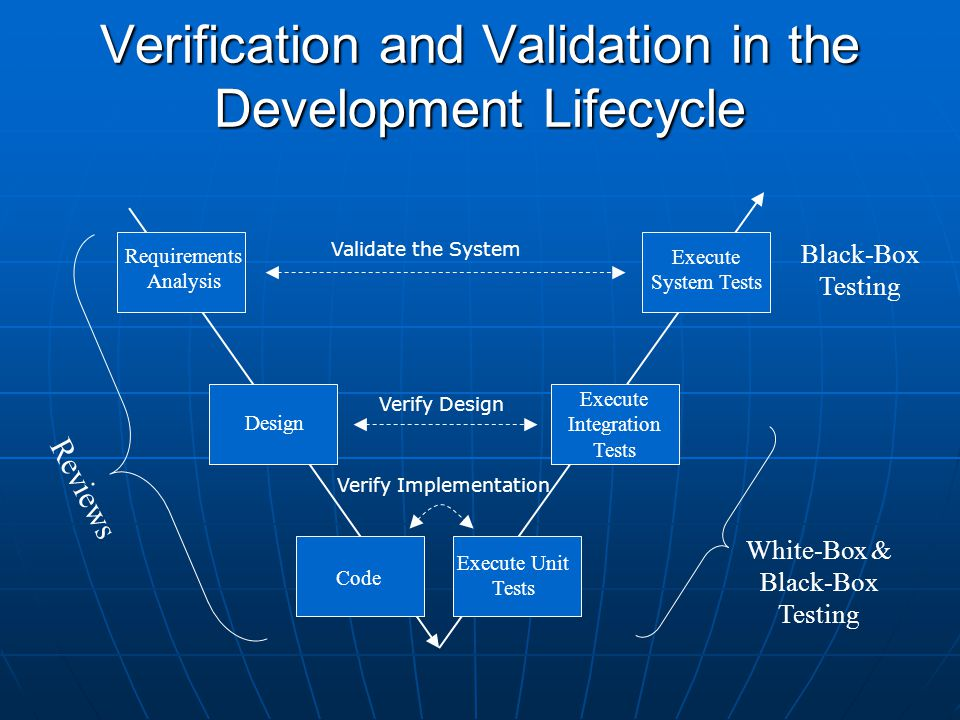 Verification And Validation A Quick Introduction 1 2 Lectures Ppt Download