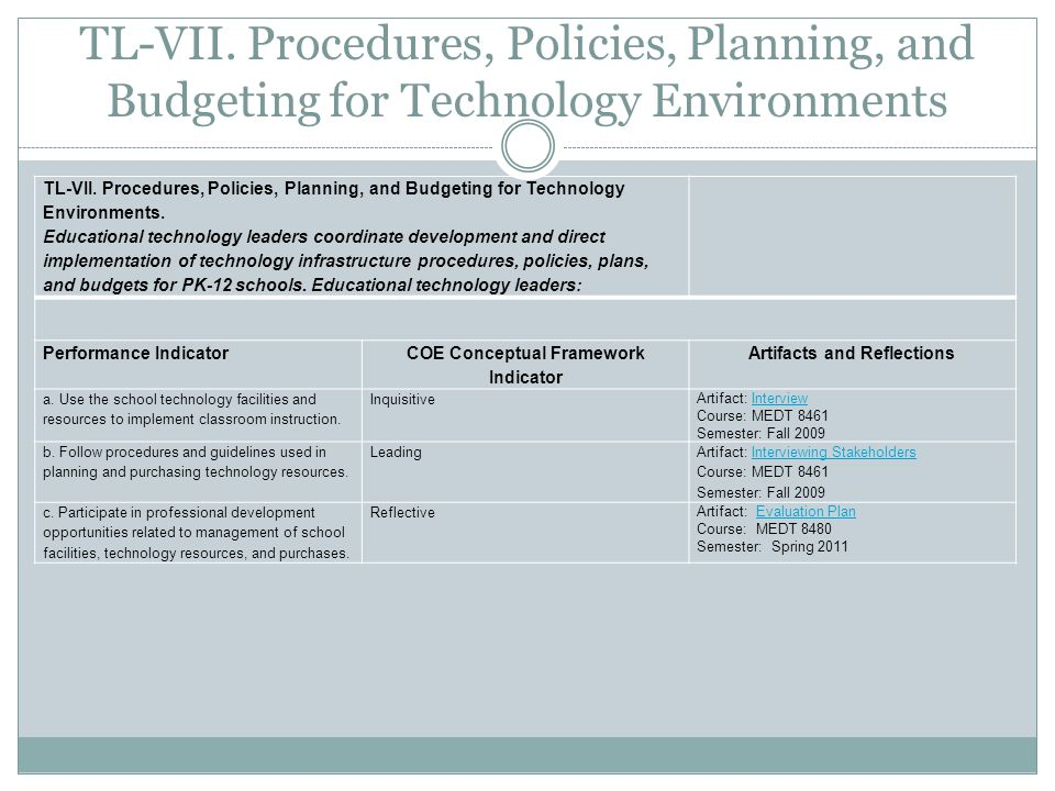 TL-VII. Procedures, Policies, Planning, and Budgeting for Technology Environments TL-VII.