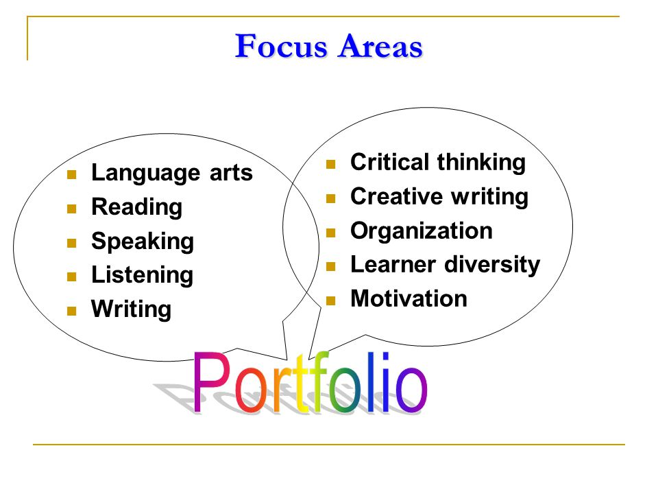 Focus Areas Language arts Reading Speaking Listening Writing Critical thinking Creative writing Organization Learner diversity Motivation