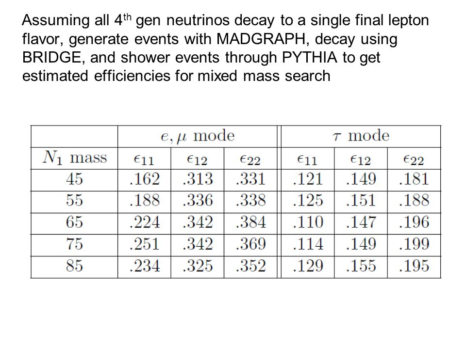 Assuming all 4 th gen neutrinos decay to a single final lepton flavor, generate events with MADGRAPH, decay using BRIDGE, and shower events through PYTHIA to get estimated efficiencies for mixed mass search
