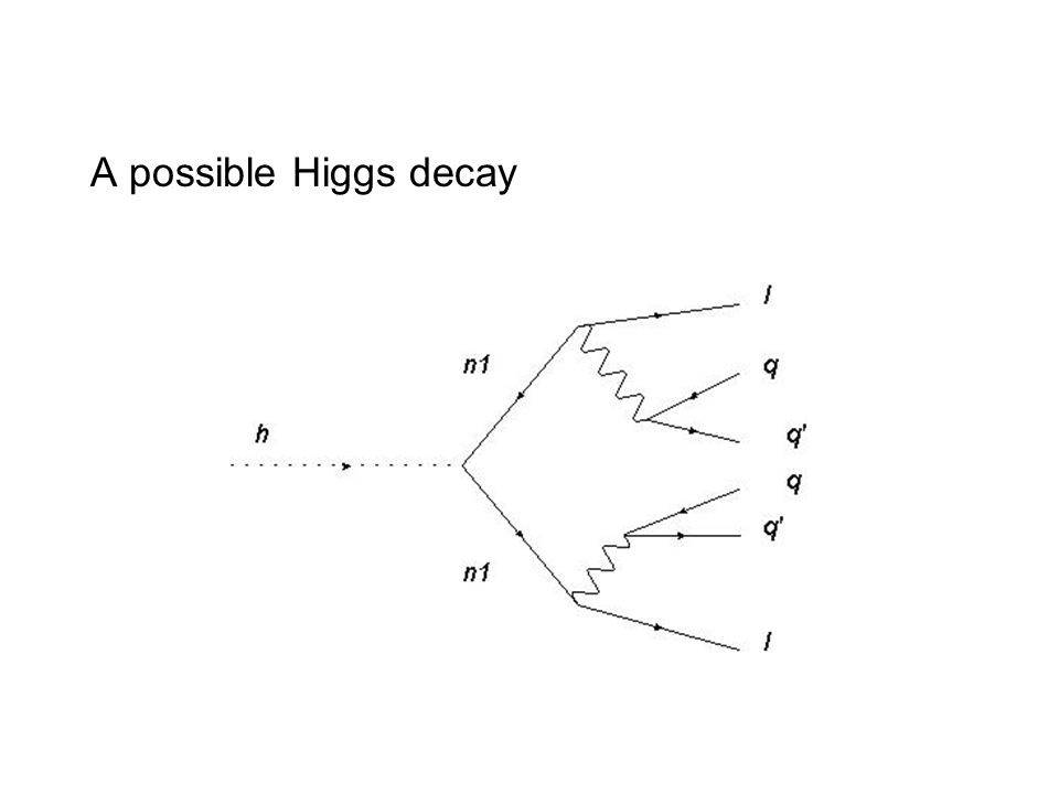 A possible Higgs decay