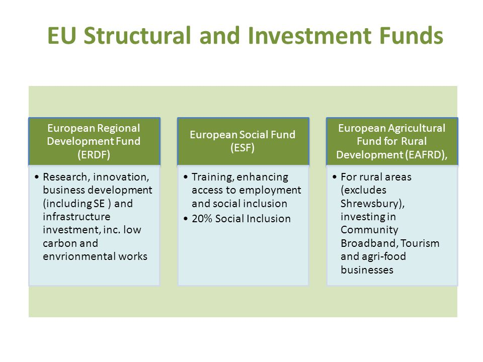 EU Structural and Investment Funds European Regional Development Fund (ERDF) Research, innovation, business development (including SE ) and infrastructure investment, inc.