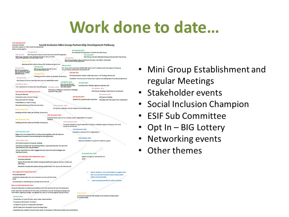 Work done to date… Mini Group Establishment and regular Meetings Stakeholder events Social Inclusion Champion ESIF Sub Committee Opt In – BIG Lottery Networking events Other themes