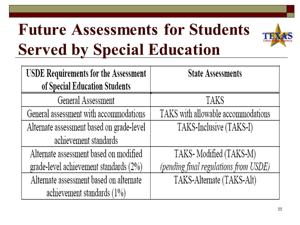 54 Resources Appendices Test Development Process Pages Confidential Student Reports Pages Contact Information Reference Manual Pages TEA Website:   Student Assessment Division: (512)