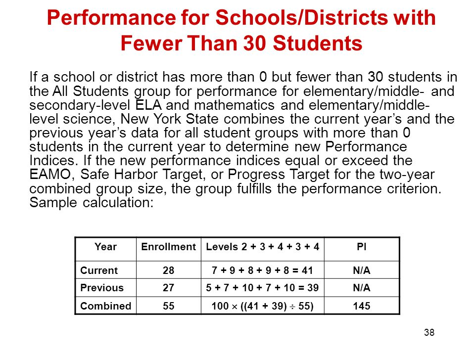 38 Performance for Schools/Districts with Fewer Than 30 Students If a school or district has more than 0 but fewer than 30 students in the All Students group for performance for elementary/middle- and secondary-level ELA and mathematics and elementary/middle- level science, New York State combines the current year's and the previous year's data for all student groups with more than 0 students in the current year to determine new Performance Indices.