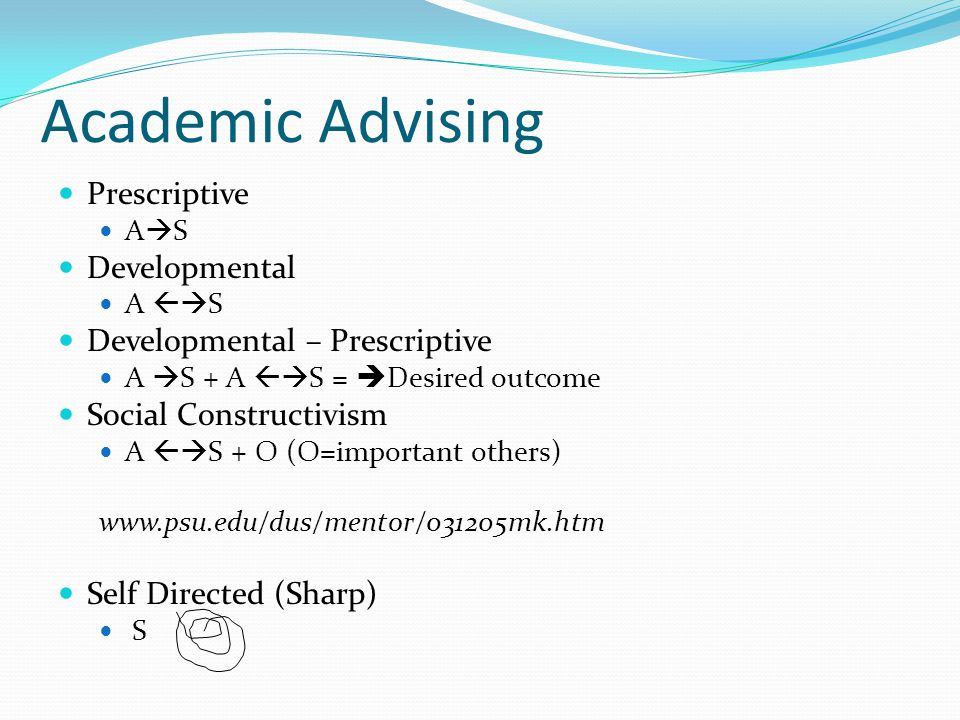 Academic Advising Prescriptive A  S Developmental A  S Developmental – Prescriptive A  S + A  S =  Desired outcome Social Constructivism A  S + O (O=important others)   Self Directed (Sharp) S