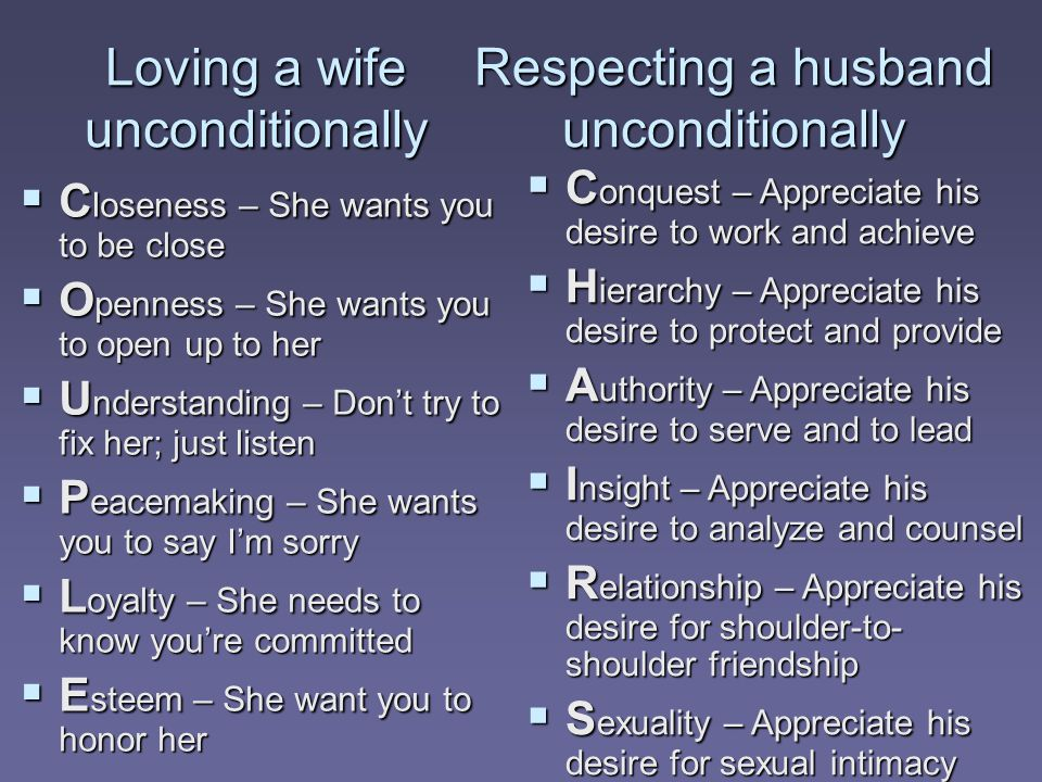 men who understand women likewise husbands live with your wives