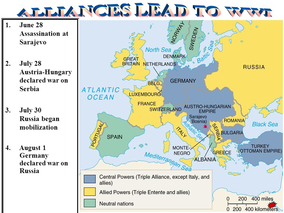 alliances1 Austrian-Hungarian Empire controlled several ethic groups.