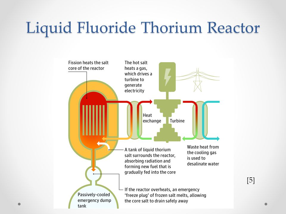 liquid fluoride thorium reactors lftr ernesto chavez ppt download rh slideplayer com Thorium Element Thorium -Fueled Automobile Engine