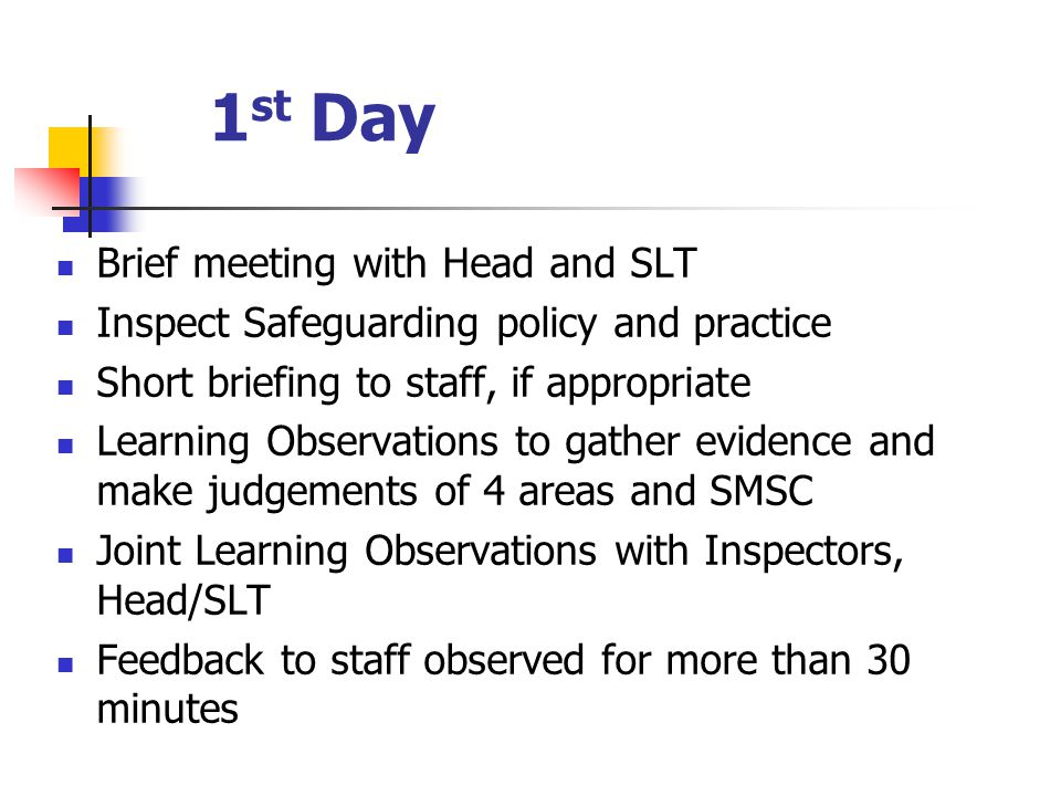 1 st Day Brief meeting with Head and SLT Inspect Safeguarding policy and practice Short briefing to staff, if appropriate Learning Observations to gather evidence and make judgements of 4 areas and SMSC Joint Learning Observations with Inspectors, Head/SLT Feedback to staff observed for more than 30 minutes