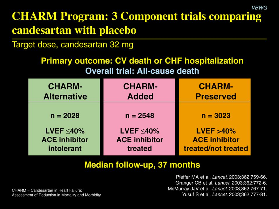 CHARM Program: 3 Component trials comparing candesartan with placebo