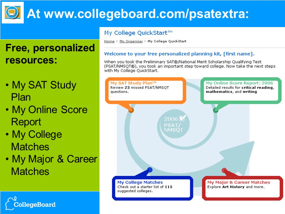 Understanding PSAT/NMSQT Results The PSAT/NMSQT is