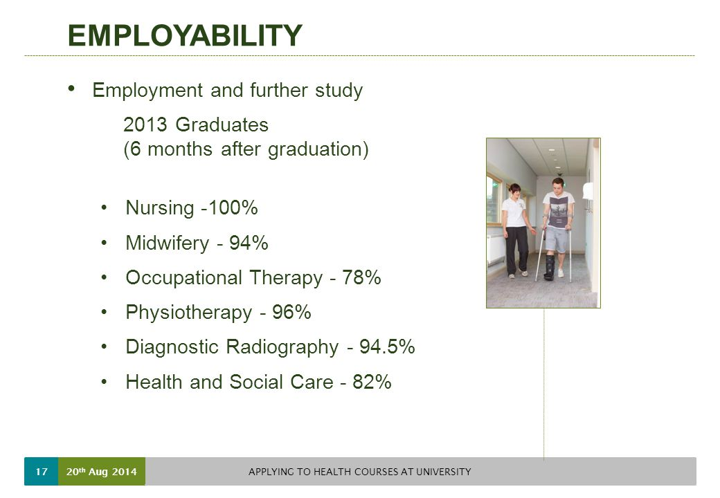 EMPLOYABILITY Employment and further study 2013 Graduates (6 months after graduation) Nursing -100% Midwifery - 94% Occupational Therapy - 78% Physiotherapy - 96% Diagnostic Radiography % Health and Social Care - 82% 20 th Aug 2014 APPLYING TO HEALTH COURSES AT UNIVERSITY 17