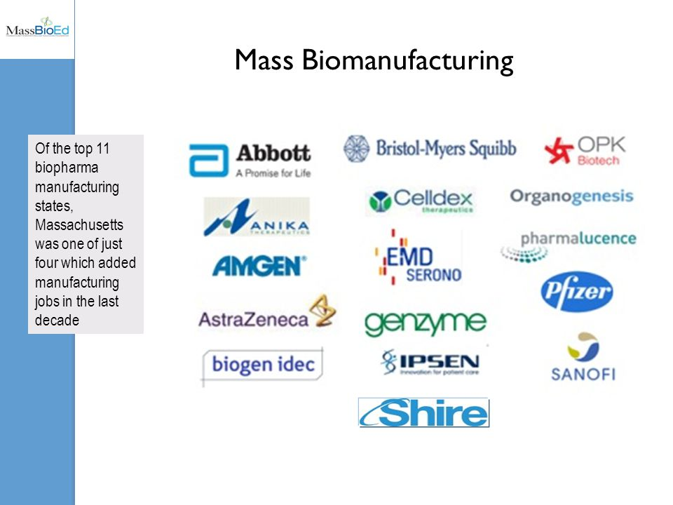 Mass Biomanufacturing Of the top 11 biopharma manufacturing states, Massachusetts was one of just four which added manufacturing jobs in the last decade