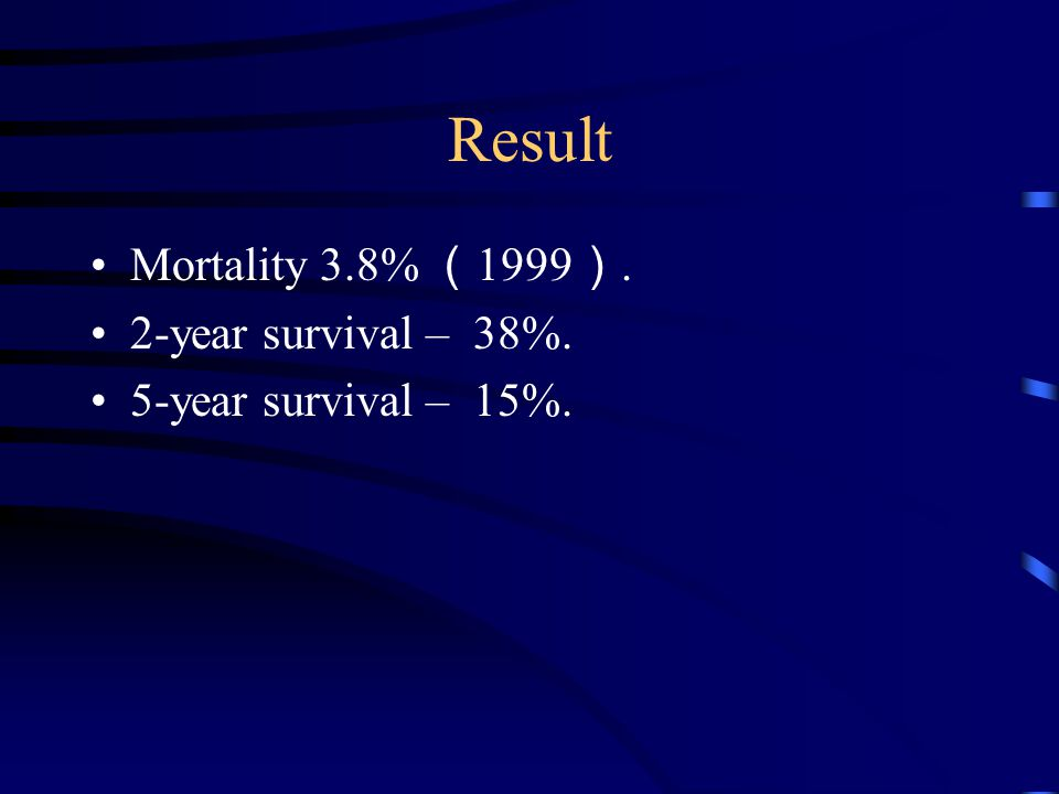 Result Mortality 3.8% ( 1999 ). 2-year survival – 38%. 5-year survival – 15%.