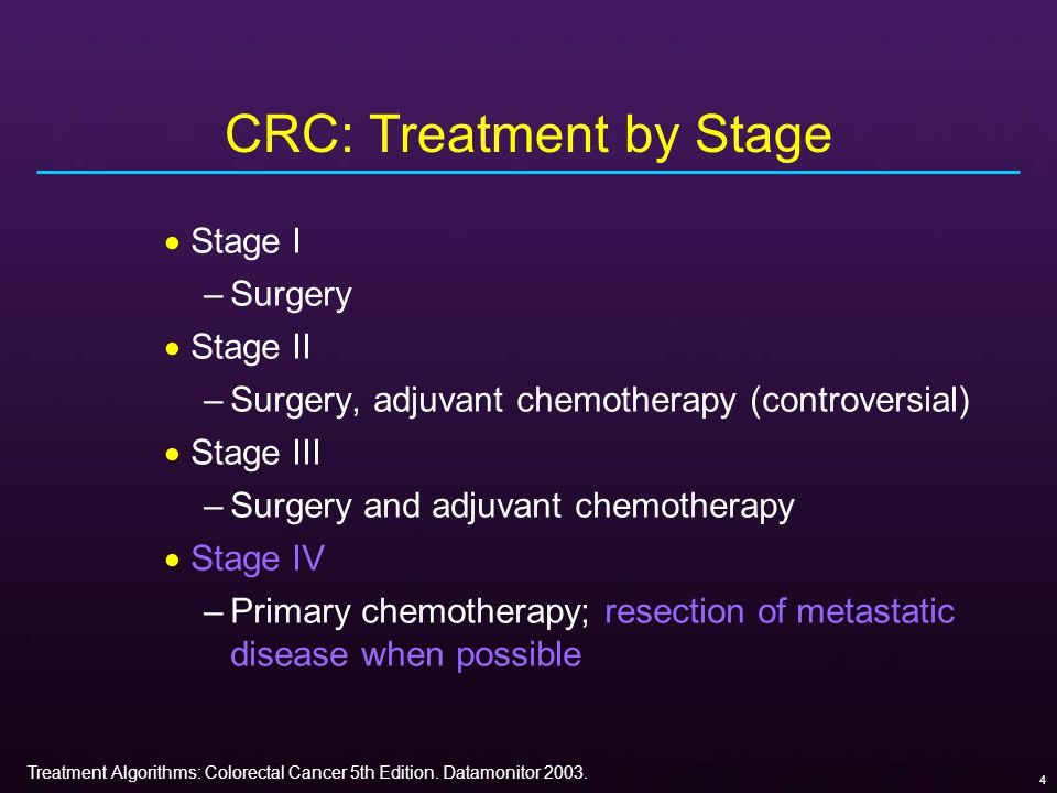1 Surgical And Ablative Strategies For Treatment Of Metastatic Colorectal Cancer Kim M Olthoff Md Associate Professor Of Surgery Liver Transplantation Ppt Download