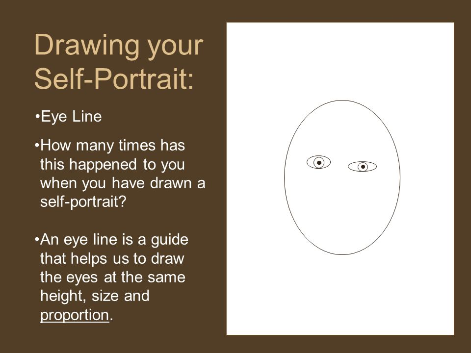 Drawing your Self-Portrait: How many times has this happened to you when you have drawn a self-portrait.