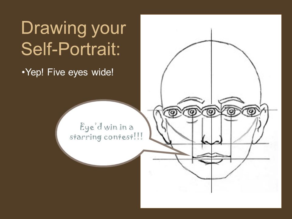 Yep! Five eyes wide! Drawing your Self-Portrait: Eye'd win in a starring contest!!!