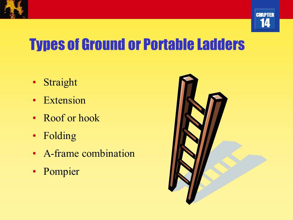 Fire service ladders module ppt video online download.
