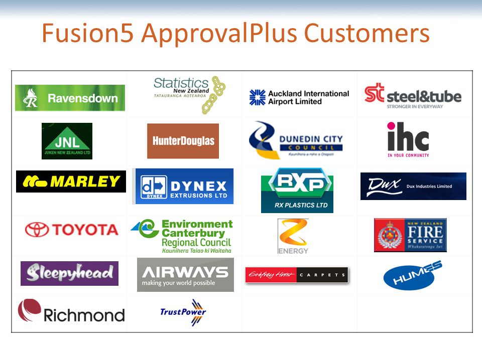 The most comprehensive Oracle applications & technology content under one roof Fusion5 ApprovalPlus Customers