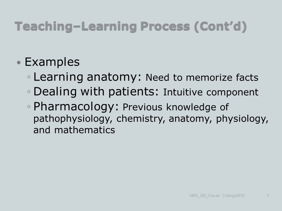 Teaching–Learning Process (Cont'd) Examples ◦Learning anatomy: Need to memorize facts ◦Dealing with patients: Intuitive component ◦Pharmacology: Previous knowledge of pathophysiology, chemistry, anatomy, physiology, and mathematics NRS_320_Craven Collings20123