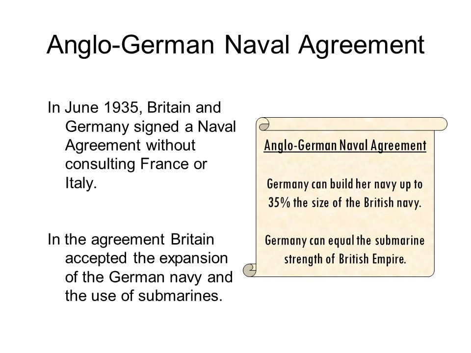 Appeasement And The Road To War German Rearmament Ppt Download