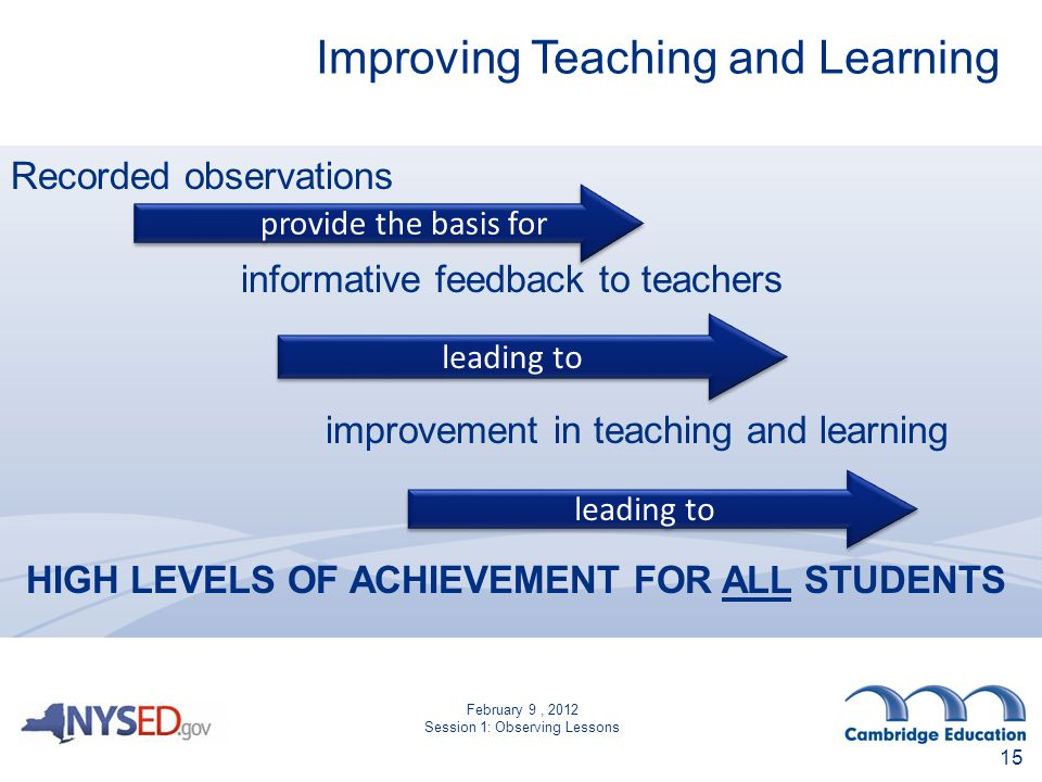 Improving Teaching and Learning Recorded observations informative feedback to teachers improvement in teaching and learning HIGH LEVELS OF ACHIEVEMENT FOR ALL STUDENTS provide the basis for leading to 15 February 9, 2012 Session 1: Observing Lessons