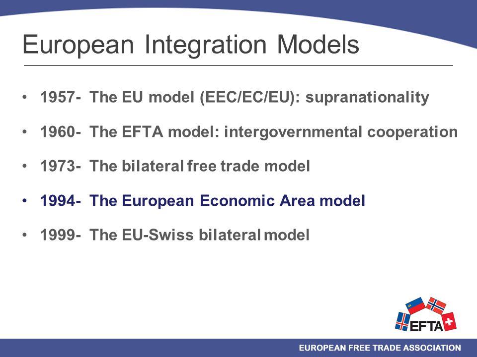 Efta Seminar On The Eea Agreement 4 February 2015 The Eea