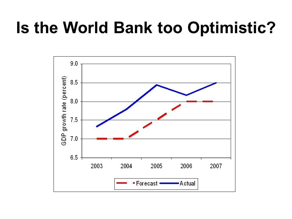 Is the World Bank too Optimistic