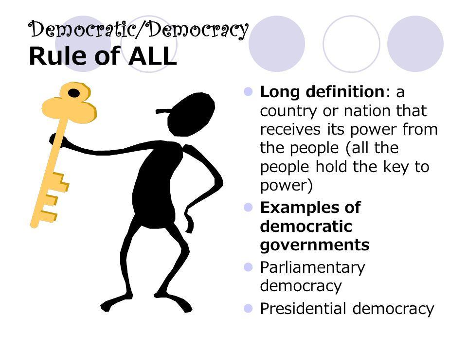Autocraticautocracy Rule Of One Long Definition A Country Or