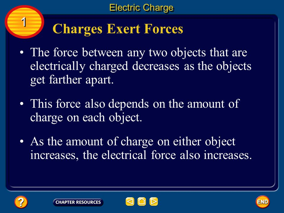 Unlike charges attract each other, and like charges repel each other.