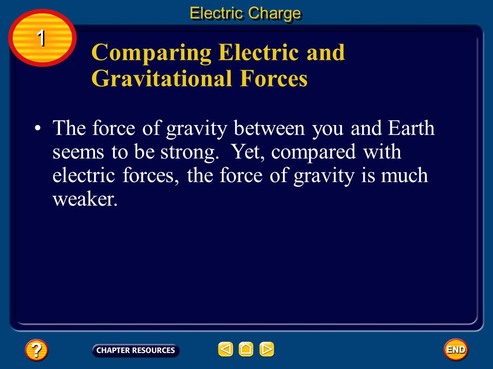 An electric field surrounds every electric charge and exerts the force that causes other electric charges to be attracted or repelled.