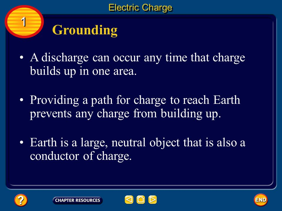 Thunder Electric Charge Lightning also generates powerful sound waves.