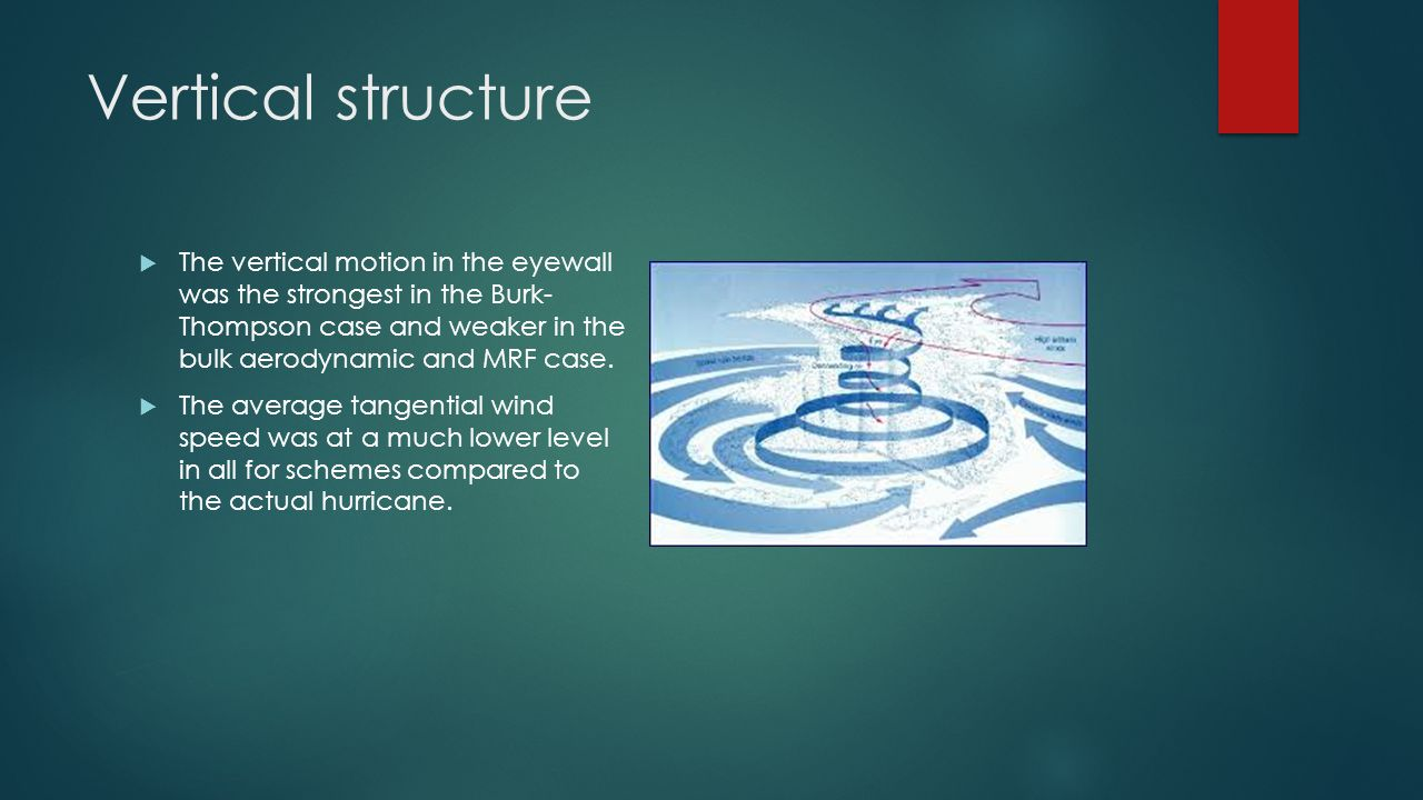 Vertical structure  The vertical motion in the eyewall was the strongest in the Burk- Thompson case and weaker in the bulk aerodynamic and MRF case.