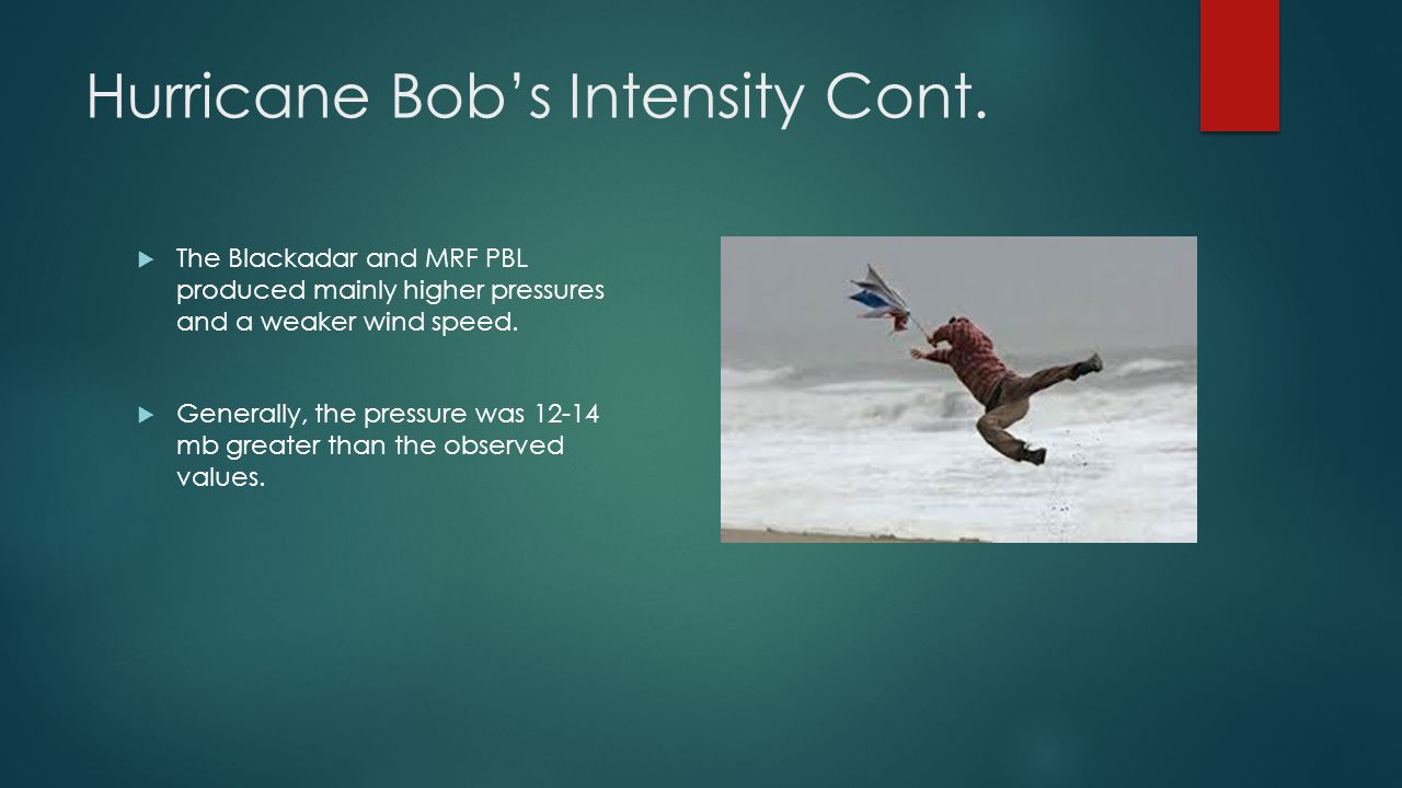 Hurricane Bob's Intensity Cont.