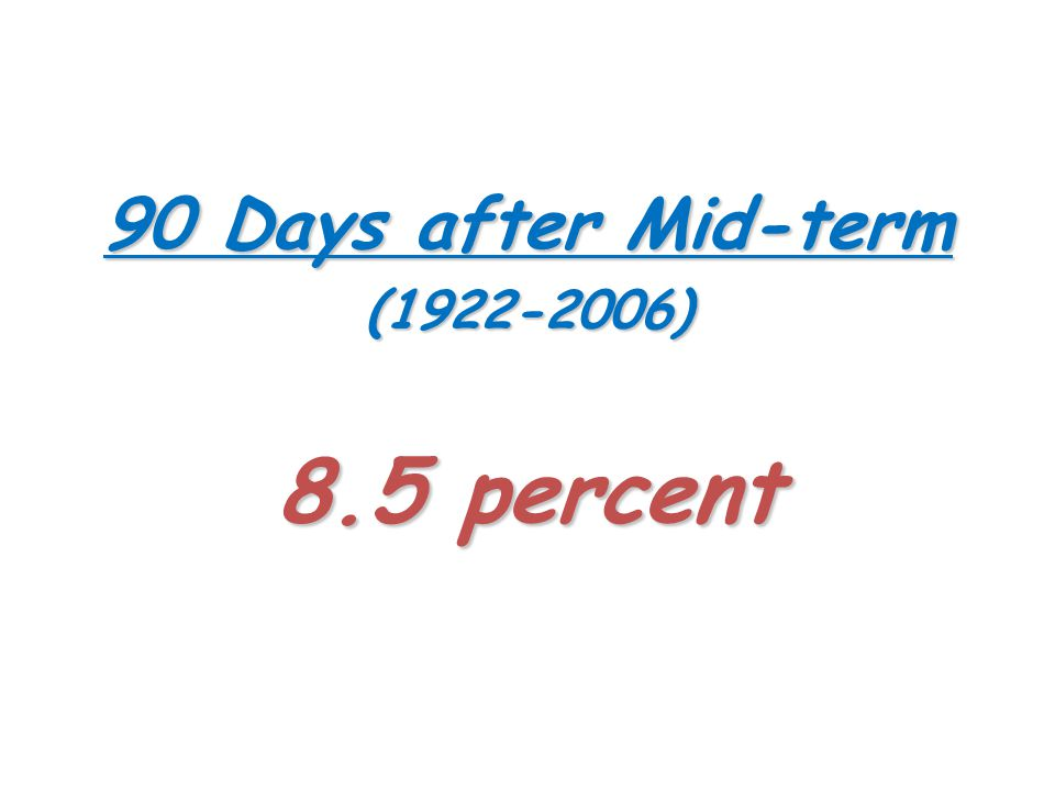 90 Days after Mid-term ( ) 8.5 percent
