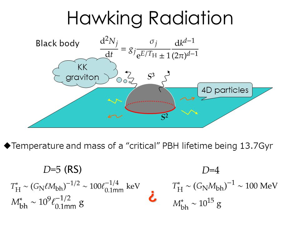 Hawking Radiation S2S2 S3S3 D=5 (RS) D=4 ¿ 4D particles KK graviton Black body  Temperature and mass of a critical PBH lifetime being 13.7Gyr
